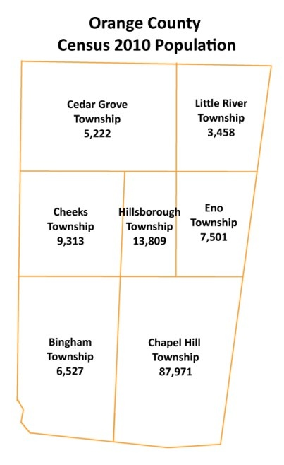 Orange County Population by Township, 2010