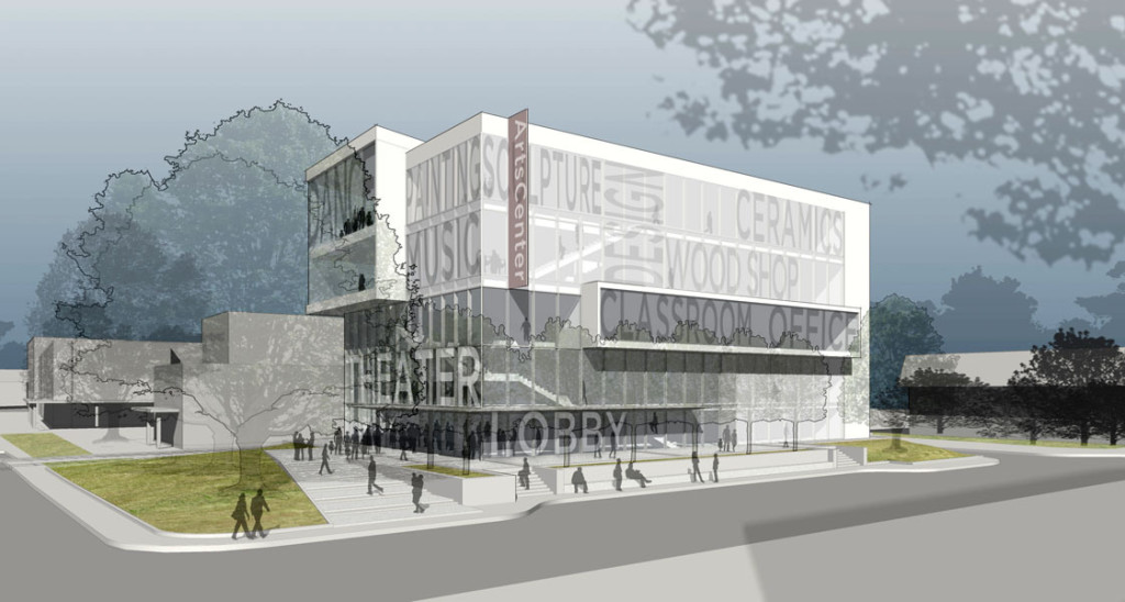 ArtsCenter Visualization 1