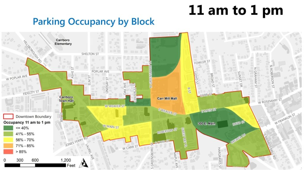 Downtown Carrboro Parking Utilization by Block